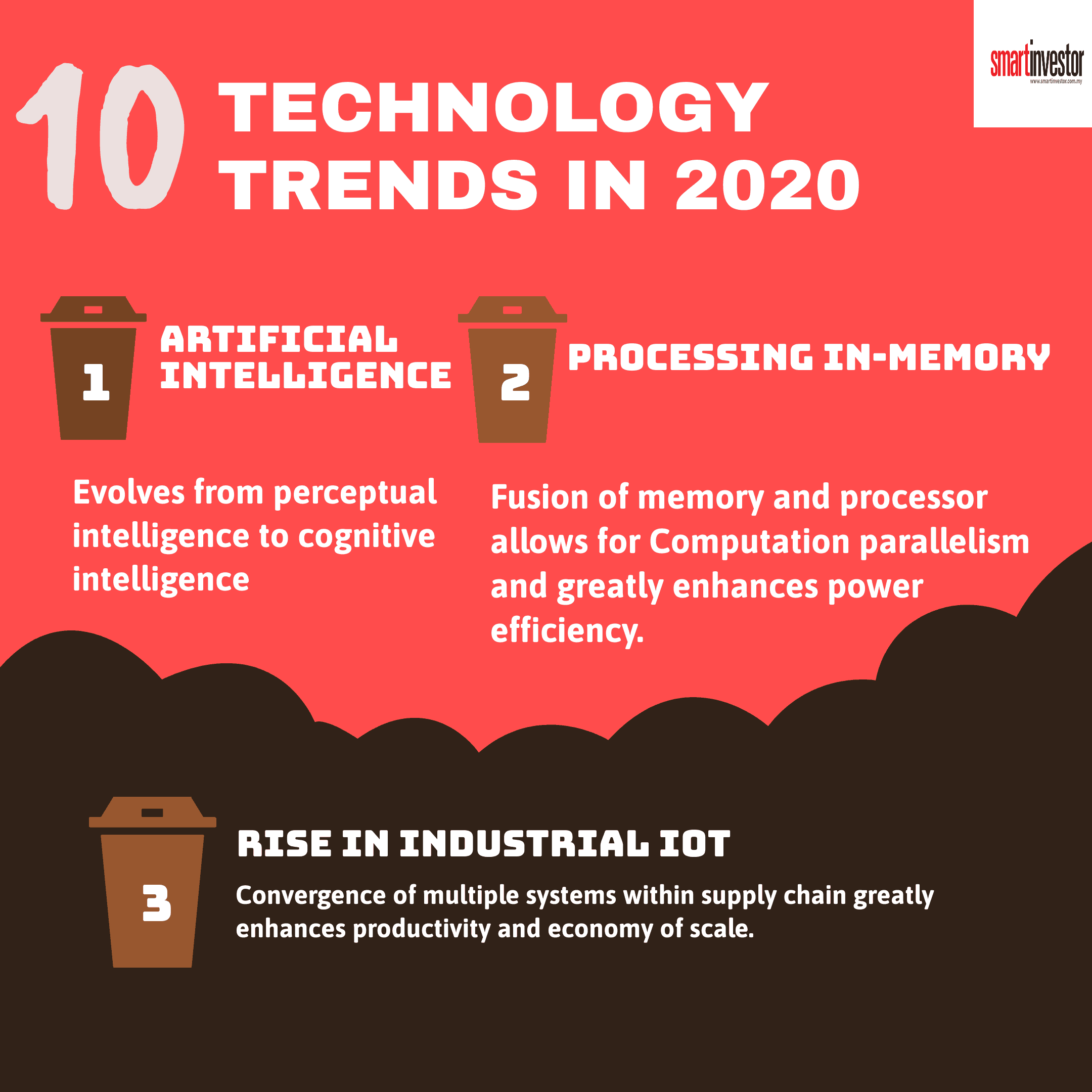 Top 10 technology trends in 2020 by Alibaba