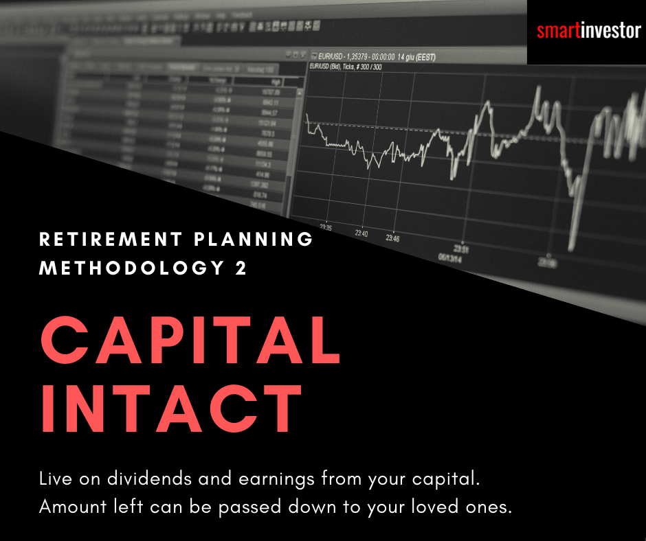 Capital Intact - Retirement planning advise from the experts