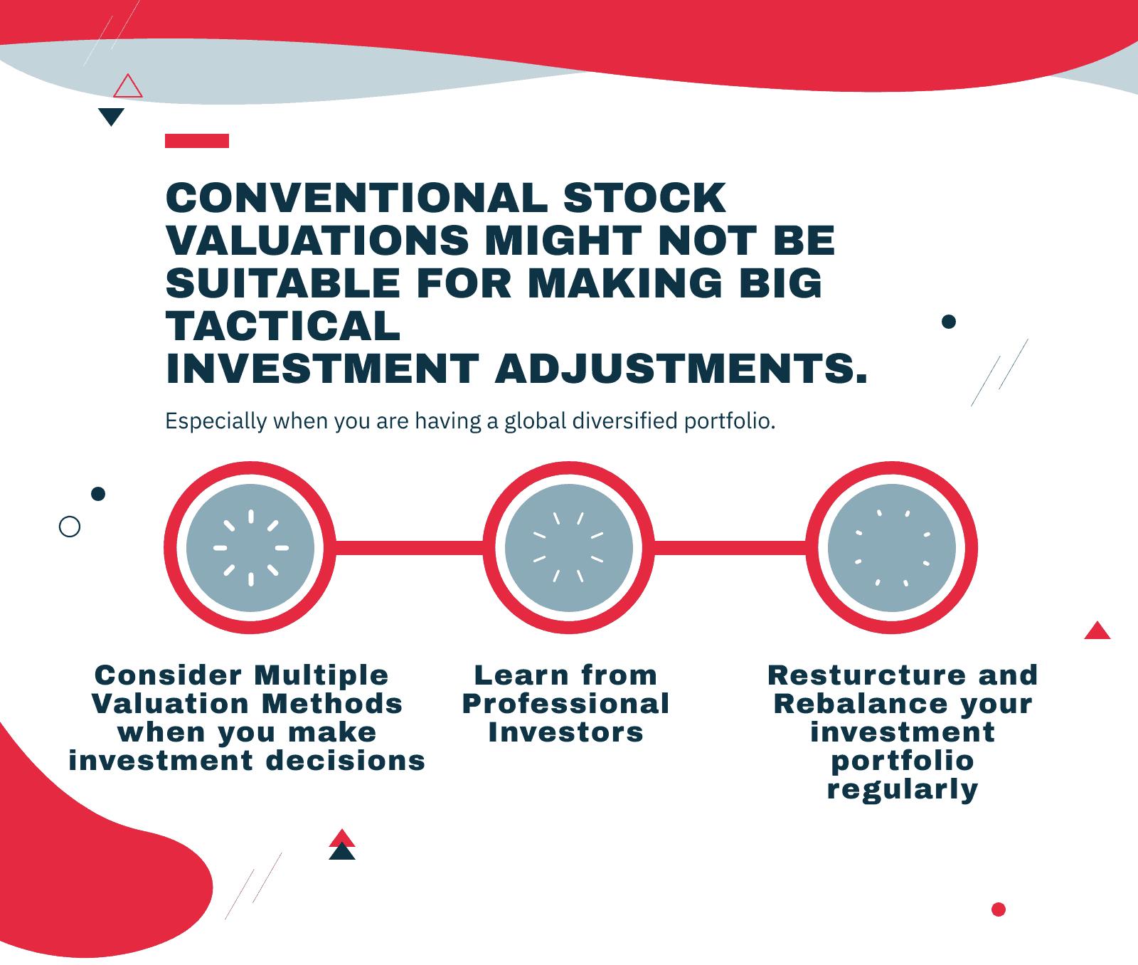 Professional stock valuation strategies