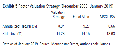 factor valuation strategy