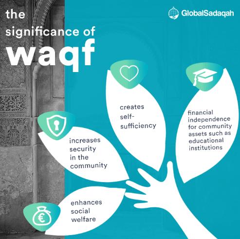 waqf-sadaqah-zakat-social-islamic-finance