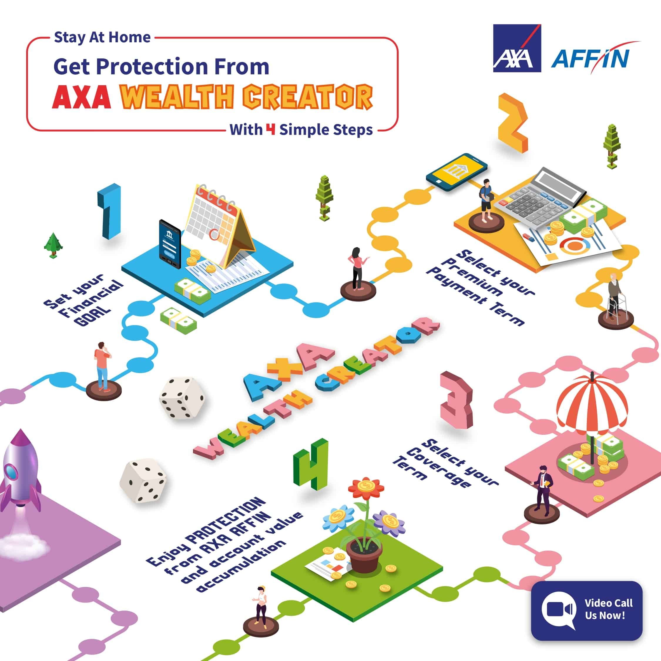 AXA Wealth Creator: Tailored to Protect Your Wealth