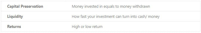investment plan investing risk profile