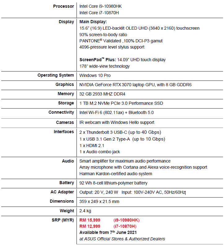 ASUS ZenBook Pro Duo 15 OLED (UX582) specifications