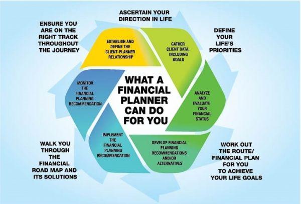 target financial analysis